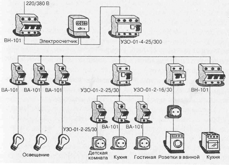 Схема трехфазной квартирной электропроводки