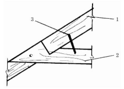 Скос крыши: 1 - стропильная нога; 2 - затяжка; 3 - скоба