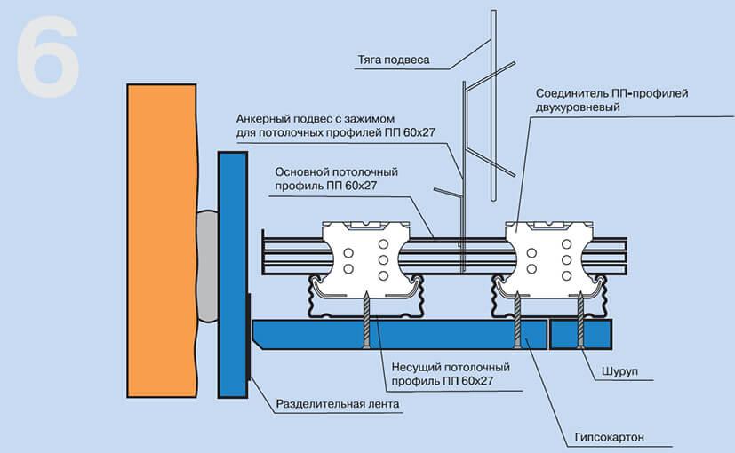 Анкерные подвесы с зажимом для потолочных профилей