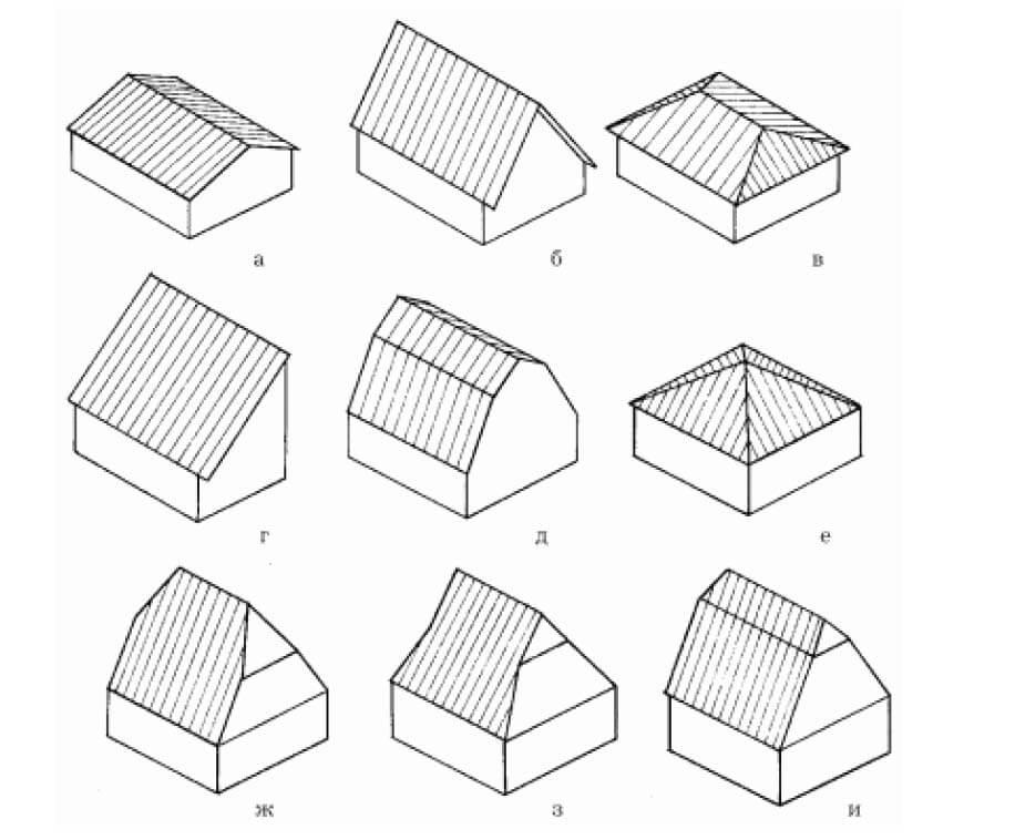 Типы крыш для загородных домов