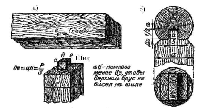Рис. 86. Врубка шипом: а) квадратным; б) продолговатым