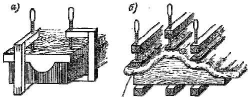 Оклейка кривых поверхностей