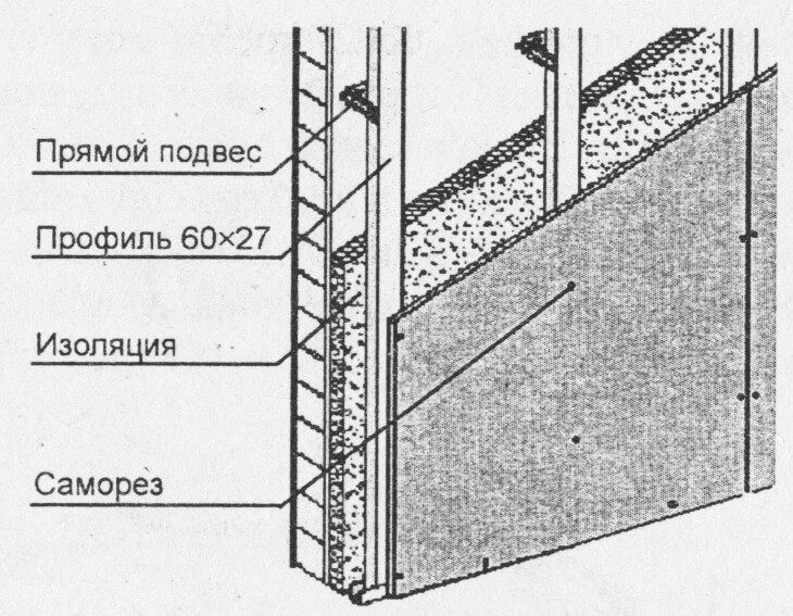 Облицовка стены в разрезе