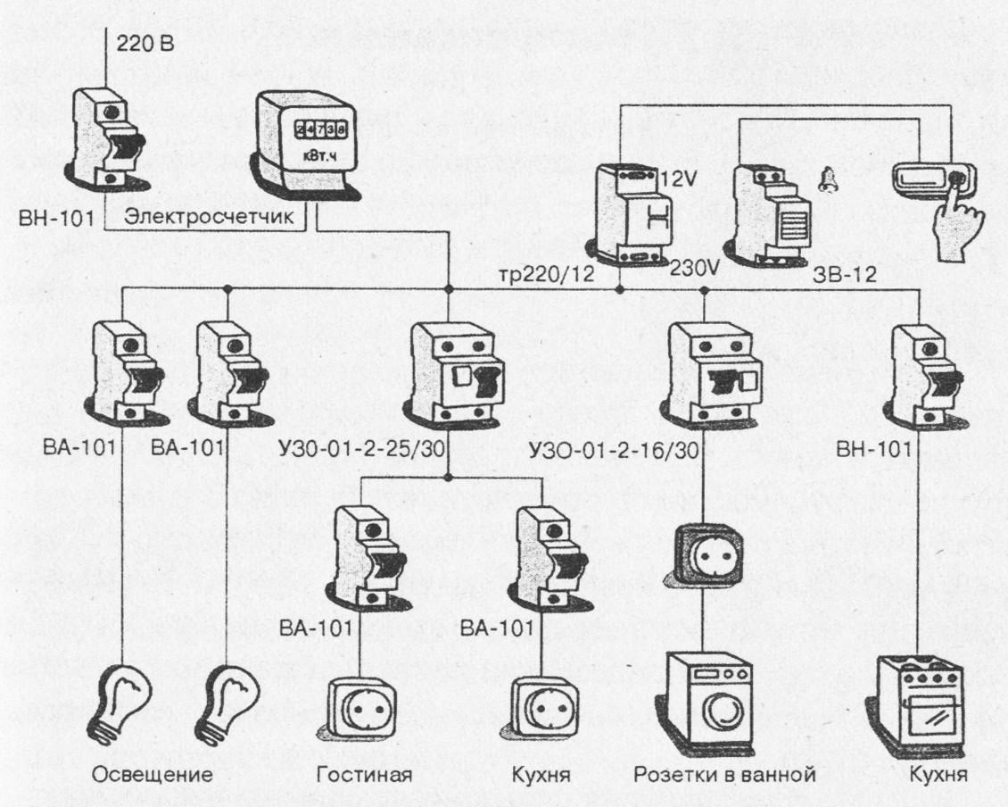 Схема однофазной квартирной электропроводки