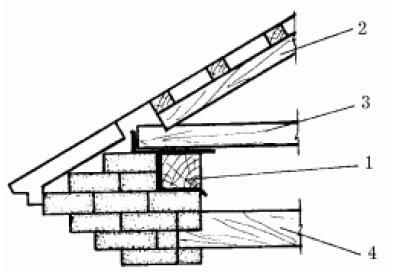 Опирание наслонных стропил в каменных зданиях