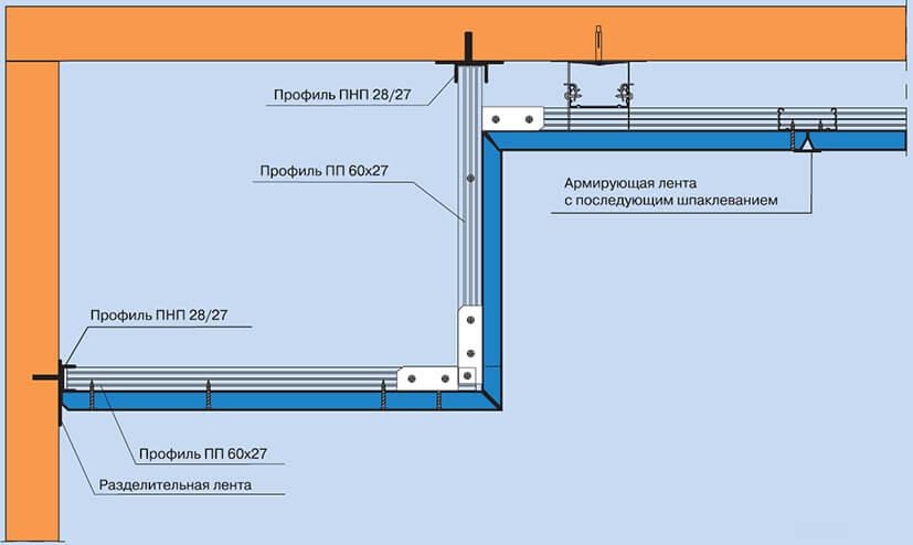 Многоуровневый потолок монтаж в Ижевске