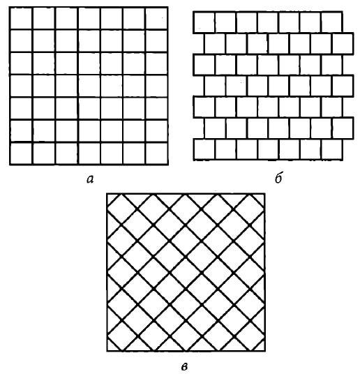 Рис. 1. Типы укладки плитки: я — «шов в шов»; 6 — «вперевязку»; в — по диагонали