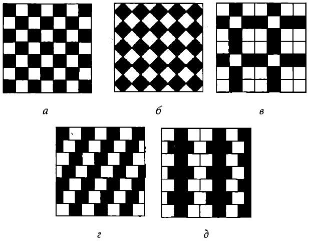 Варианты укладки квадратной плитки
