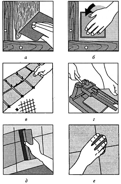 Технология облицовки плиткой