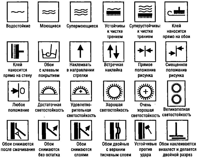 Условные обозначения на упаковках обоев