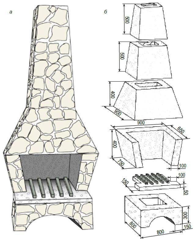 Камин из бетона: а — общий вид; 6 —деталировка (размеры указаны в миллиметрах)