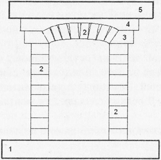 Схема фальш-камина