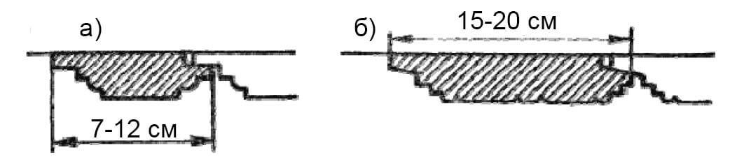 Вагонка: а) одинарная; б) двойная