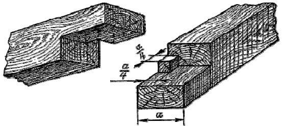 Соединение в полдерева с потайным шипом