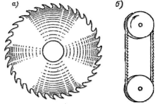 Пилы: а) циркульная; б) ленточная