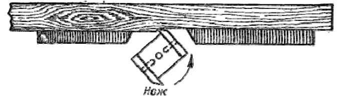 Схема строгального станка