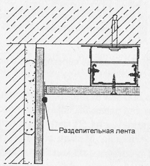 Пример использования разделительной ленты